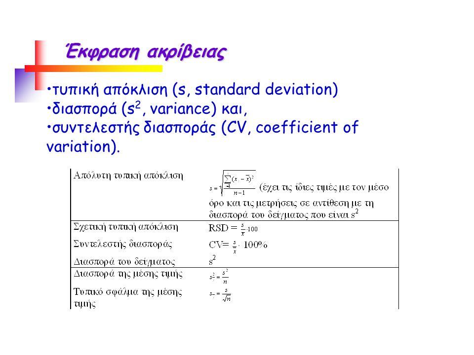 Έκφραση ακρίβειας τυπική απόκλιση (s, standard deviation) διασπορά (s 2, variance) και, συντελεστής διασποράς (CV, coefficient of variation).