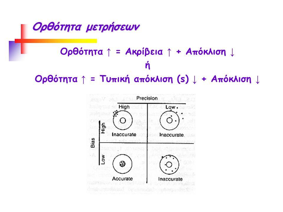 Ορθότητα μετρήσεων Ορθότητα ↑ = Ακρίβεια ↑ + Απόκλιση ↓ ή Ορθότητα ↑ = Τυπική απόκλιση (s) ↓ + Απόκλιση ↓