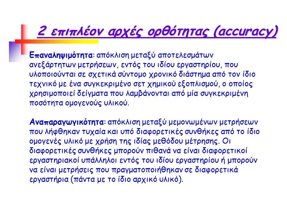 2 επιπλέον αρχές ορθότητας (accuracy) Επαναληψιμότητα: απόκλιση μεταξύ αποτελεσμάτων ανεξάρτητων μετρήσεων, εντός του ιδίου εργαστηρίου, που υλοποιούνται σε σχετικά σύντομο χρονικό διάστημα από τον ίδιο τεχνικό με ένα συγκεκριμένο σετ χημικού εξοπλισμού, ο οποίος χρησιμοποιεί δείγματα που λαμβάνονται από μία συγκεκριμένη ποσότητα ομογενούς υλικού.