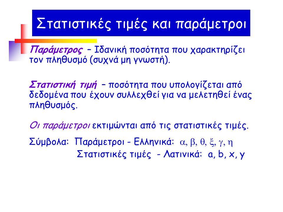 Συστηματικά σφάλματα (systematic errors ή bias, ε σ )  Παράδειγμα 1 Έστω οτι επαναλαμβάνουμε 50 μετρήσεις ενός μόνο δείγματος (π.χ.