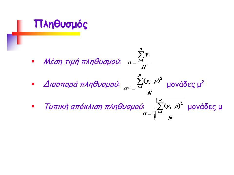 n = 27 Πρότυπο: 8.0 mg/L 6.9, 7.8, 8.9, 5.2, 7.7, 9.6, 8.7, 6.7, 4.8, 8.0, 10.1, 8.5, 6.5, 9.2, 7.4, 6.3, 5.6, 7.3, 8.3, 7.2, 7.5, 6.1, 9.4, 5.4, 7.6, 8.1 και 7.9 mg/L Παράδειγμα Excel Παράδειγμα 2