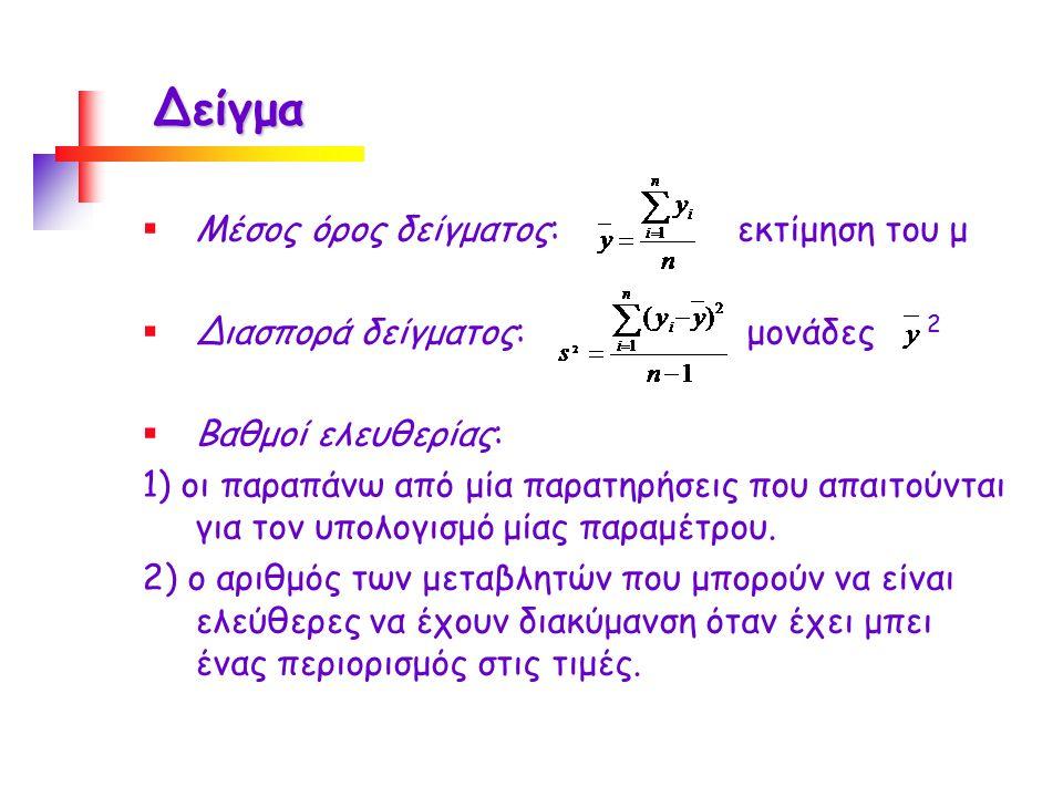 Δείγμα  Μέσος όρος δείγματος: εκτίμηση του μ  Διασπορά δείγματος: μονάδες 2  Βαθμοί ελευθερίας: 1) οι παραπάνω από μία παρατηρήσεις που απαιτούνται για τον υπολογισμό μίας παραμέτρου.