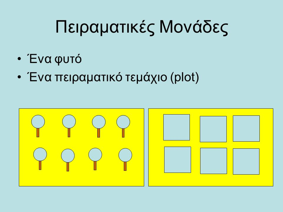 Ο Σκοπός του Πειράματος Να ελεγχθεί η επίδραση διαφορετικών «Επεμβάσεων» σε κάποιο χαρακτηριστικό (παραγωγή, βάρος, μήκος, συγκέντρωση σακχάρων, αριθμός φύλλων, κ.λ.π..) Επεμβάσεις μπορεί να είναι διαφορετικά λιπάσματα, μυκητοκτόνα, ορμόνες, θερμοκρασίες, υποστρώματα…)