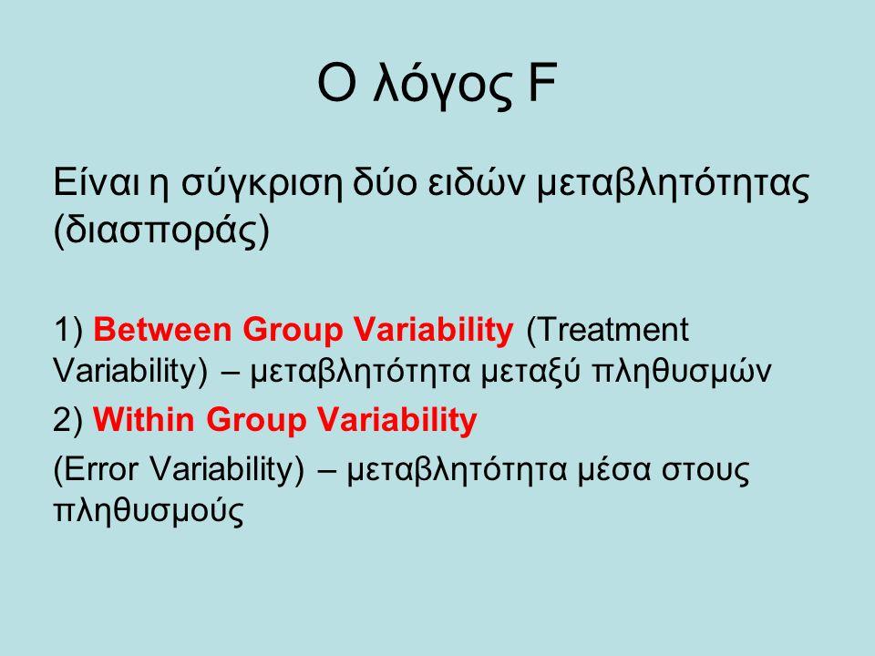 O λόγος F Είναι η σύγκριση δύο ειδών μεταβλητότητας (διασποράς) 1) Between Group Variability (Treatment Variability) – μεταβλητότητα μεταξύ πληθυσμών