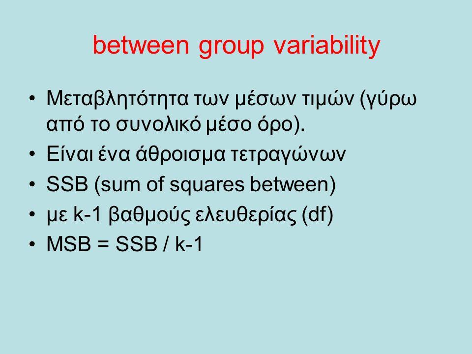 between group variability Μεταβλητότητα των μέσων τιμών (γύρω από το συνολικό μέσο όρο). Είναι ένα άθροισμα τετραγώνων SSB (sum of squares between) με