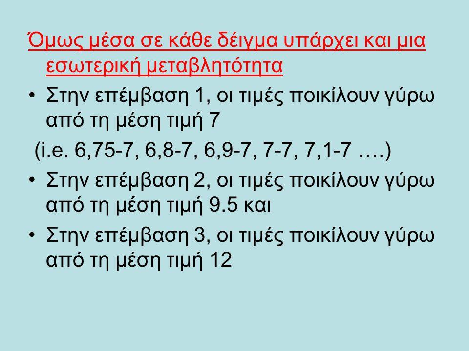 Όμως μέσα σε κάθε δέιγμα υπάρχει και μια εσωτερική μεταβλητότητα Στην επέμβαση 1, οι τιμές ποικίλουν γύρω από τη μέση τιμή 7 (i.e.