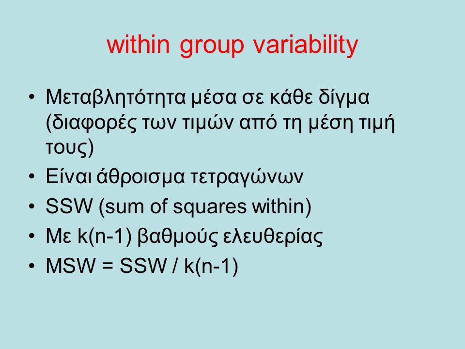 within group variability Μεταβλητότητα μέσα σε κάθε δίγμα (διαφορές των τιμών από τη μέση τιμή τους) Είναι άθροισμα τετραγώνων SSW (sum of squares within) Με k(n-1) βαθμούς ελευθερίας MSW = SSW / k(n-1)