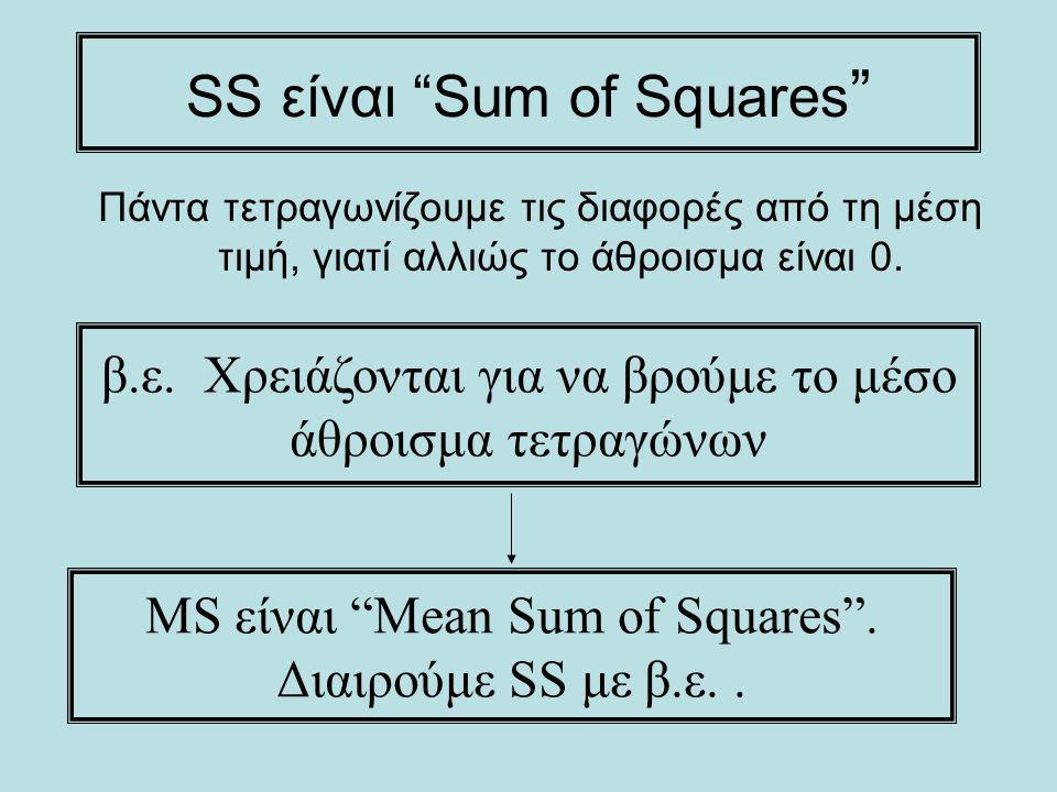 """SS είναι """"Sum of Squares """" Πάντα τετραγωνίζουμε τις διαφορές από τη μέση τιμή, γιατί αλλιώς το άθροισμα είναι 0. β.ε. Χρειάζονται για να βρούμε το μέσ"""