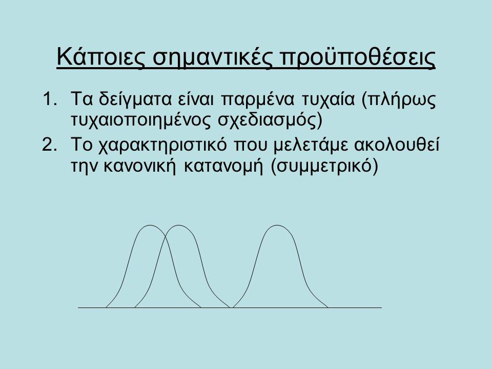 Κάποιες σημαντικές προϋποθέσεις 1.Τα δείγματα είναι παρμένα τυχαία (πλήρως τυχαιοποιημένος σχεδιασμός) 2.Το χαρακτηριστικό που μελετάμε ακολουθεί την κανονική κατανομή (συμμετρικό)
