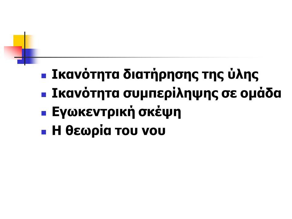 Ικανότητα διατήρησης της ύλης και γλωσσικό πλαίσιο Γνωστικό έργο του Piaget: βώλοι από πλαστελίνη Α Β Ερώτηση 1η: Περιέχουν οι βώλοι την ίδια ποσότητα πλαστελίνης; Α Β Ερώτηση 2η: Περιέχουν οι βώλοι την ίδια ποσότητα πλαστελίνης;