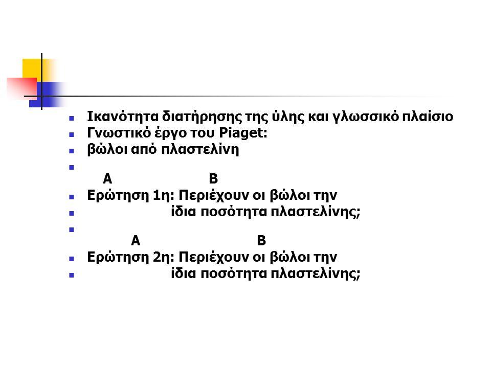 Ικανότητα διατήρησης της ύλης και γλωσσικό πλαίσιο Γνωστικό έργο του Piaget: βώλοι από πλαστελίνη Α Β Ερώτηση 1η: Περιέχουν οι βώλοι την ίδια ποσότητα