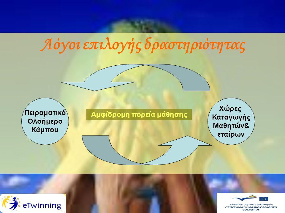 Λόγοι επιλογής δραστηριότητας Αμφίδρομη πορεία μάθησης Πειραματικό Ολοήμερο Κάμπου Χώρες Καταγωγής Μαθητών& εταίρων