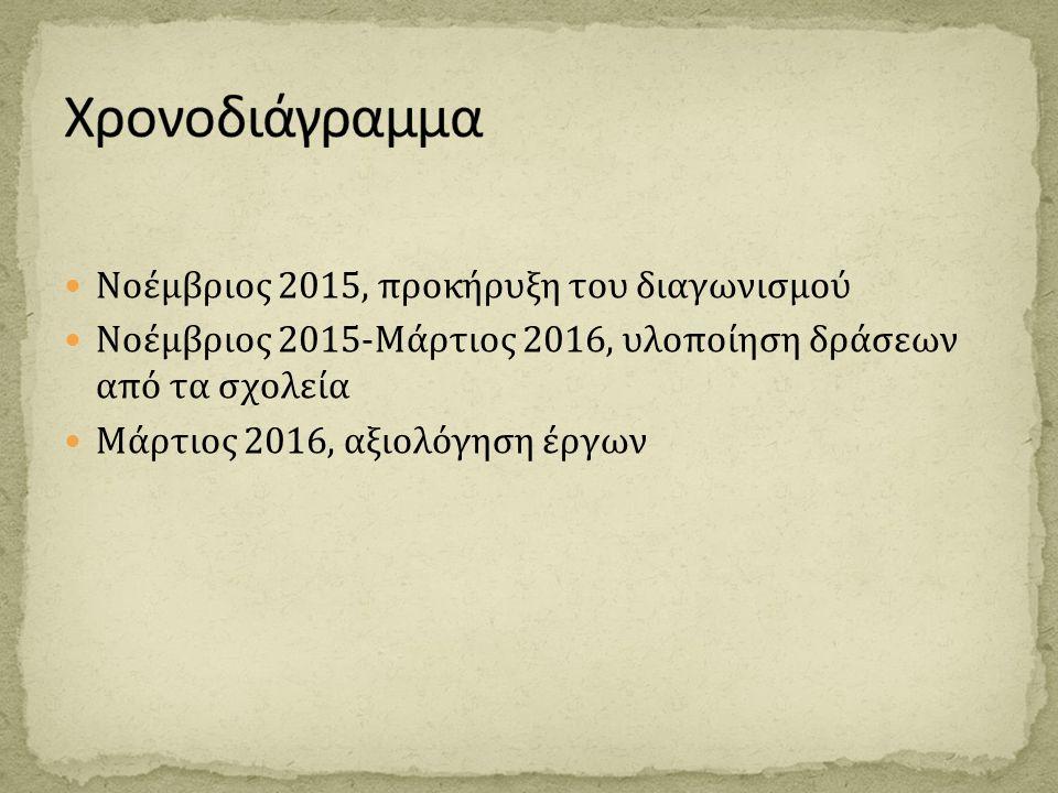 Νοέμβριος 2015, προκήρυξη του διαγωνισμού Νοέμβριος 2015-Μάρτιος 2016, υλοποίηση δράσεων από τα σχολεία Μάρτιος 2016, αξιολόγηση έργων