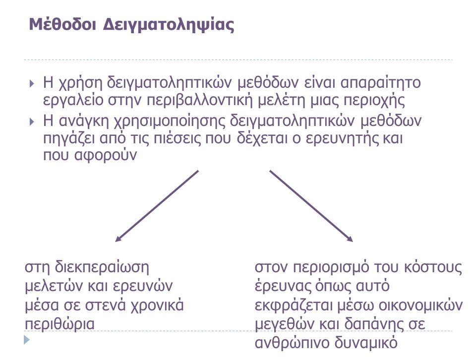 Μέθοδοι Δειγματοληψίας  Η χρήση δειγματοληπτικών μεθόδων είναι απαραίτητο εργαλείο στην περιβαλλοντική μελέτη μιας περιοχής  Η ανάγκη χρησιμοποίησης