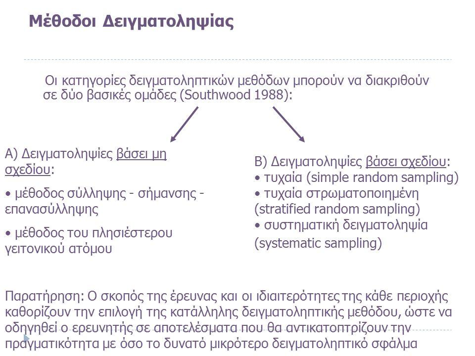 Μέθοδοι Δειγματοληψίας Οι κατηγορίες δειγματοληπτικών μεθόδων μπορούν να διακριθούν σε δύο βασικές ομάδες (Southwood 1988): Α) Δειγματοληψίες βάσει μη σχεδίου: μέθοδος σύλληψης - σήμανσης - επανασύλληψης μέθοδος του πλησιέστερου γειτονικού ατόμου Β) Δειγματοληψίες βάσει σχεδίου: τυχαία (simple random sampling) τυχαία στρωματοποιημένη (stratified random sampling) συστηματική δειγματοληψία (systematic sampling) Παρατήρηση: Ο σκοπός της έρευνας και οι ιδιαιτερότητες της κάθε περιοχής καθορίζουν την επιλογή της κατάλληλης δειγματοληπτικής μεθόδου, ώστε να οδηγηθεί ο ερευνητής σε αποτελέσματα που θα αντικατοπτρίζουν την πραγματικότητα με όσο το δυνατό μικρότερο δειγματοληπτικό σφάλμα