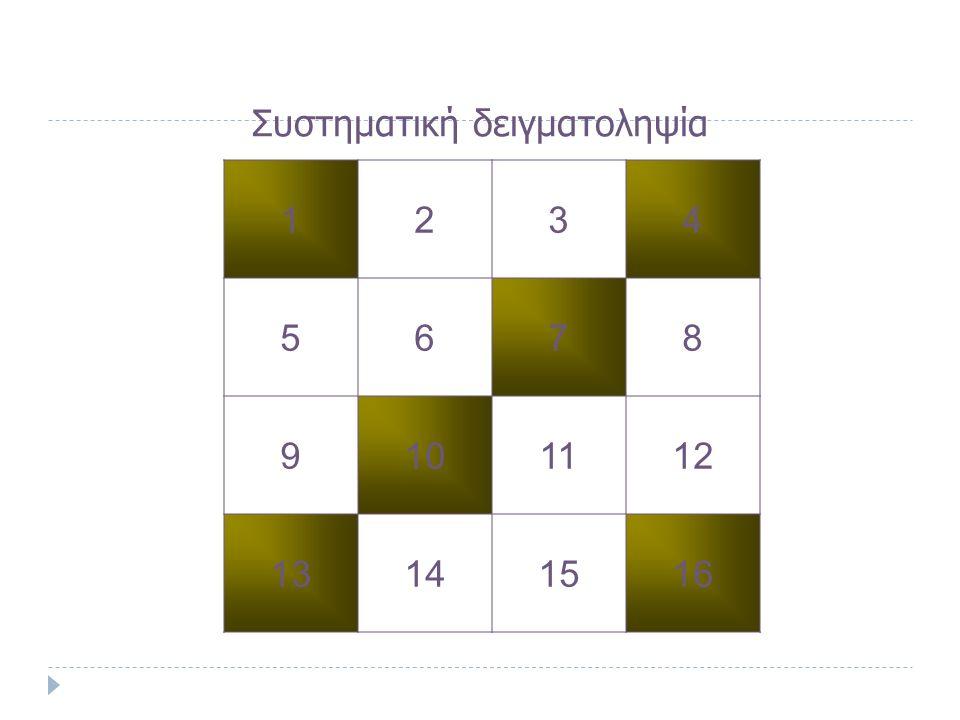 Συστηματική δειγματοληψία 1234 5678 9101112 13141516