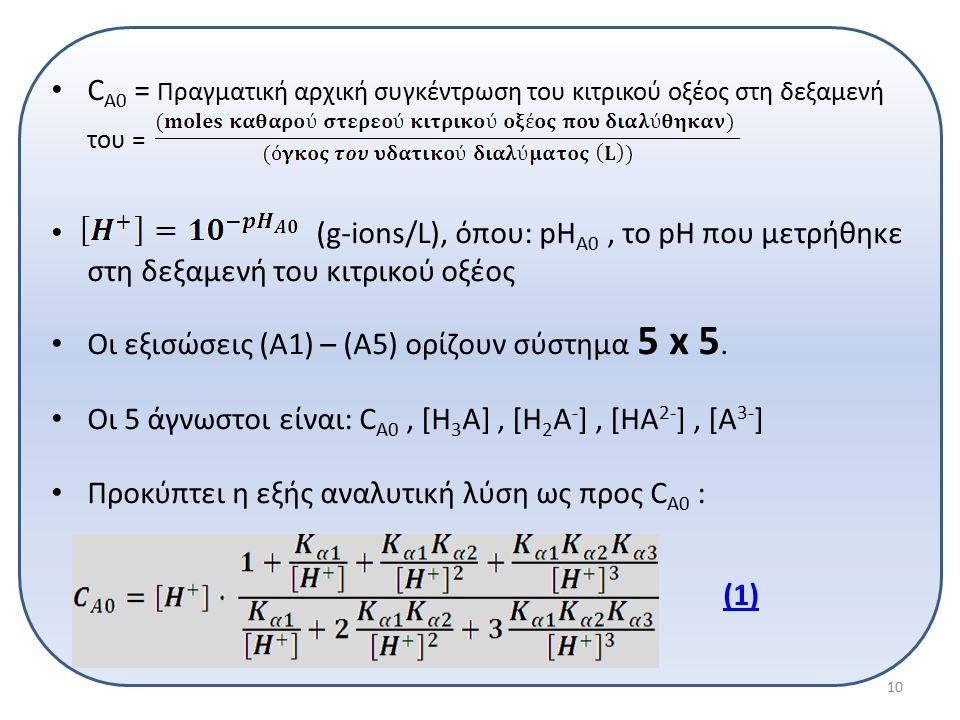 C A0 = Πραγματική αρχική συγκέντρωση του κιτρικού οξέος στη δεξαμενή του = (g-ions/L), όπου: pH A0, το pH που μετρήθηκε στη δεξαμενή του κιτρικού οξέος Οι εξισώσεις (A1) – (A5) ορίζουν σύστημα 5 x 5.