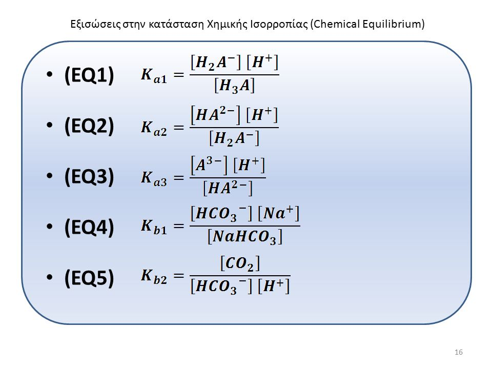 (EQ1) (EQ2) (EQ3) (EQ4) (EQ5) Εξισώσεις στην κατάσταση Χημικής Ισορροπίας (Chemical Equilibrium) 16