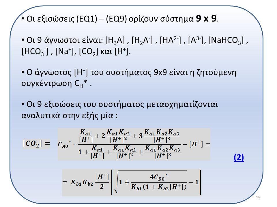 Οι εξισώσεις (EQ1) – (EQ9) ορίζουν σύστημα 9 x 9.
