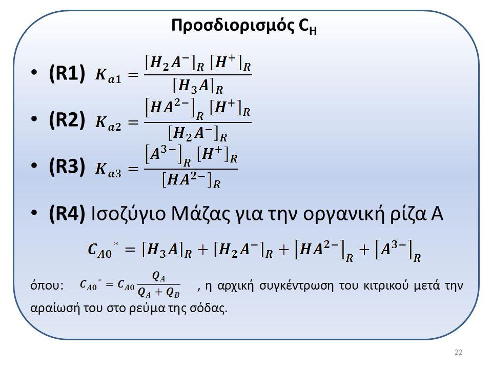Προσδιορισμός C H (R1) (R2) (R3) (R4) Ισοζύγιο Μάζας για την οργανική ρίζα Α όπου:, η αρχική συγκέντρωση του κιτρικού μετά την αραίωσή του στο ρεύμα της σόδας.