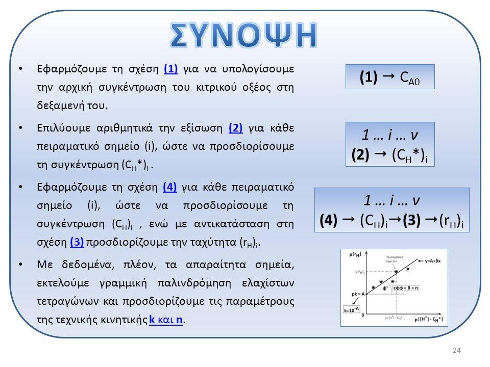 Εφαρμόζουμε τη σχέση (1) για να υπολογίσουμε την αρχική συγκέντρωση του κιτρικού οξέος στη δεξαμενή του.(1) Επιλύουμε αριθμητικά την εξίσωση (2) για κάθε πειραματικό σημείο (i), ώστε να προσδιορίσουμε τη συγκέντρωση (C H *) i.(2) Εφαρμόζουμε τη σχέση (4) για κάθε πειραματικό σημείο (i), ώστε να προσδιορίσουμε τη συγκέντρωση (C H ) i, ενώ με αντικατάσταση στη σχέση (3) προσδιορίζουμε την ταχύτητα (r H ) i.(4)(3) Με δεδομένα, πλέον, τα απαραίτητα σημεία, εκτελούμε γραμμική παλινδρόμηση ελαχίστων τετραγώνων και προσδιορίζουμε τις παραμέτρους της τεχνικής κινητικής k και n.k και n 24 (1)  C A0 1 … i … ν (2)  (C H *) i 1 … i … ν (4)  (C H ) i  (3)  (r H ) i