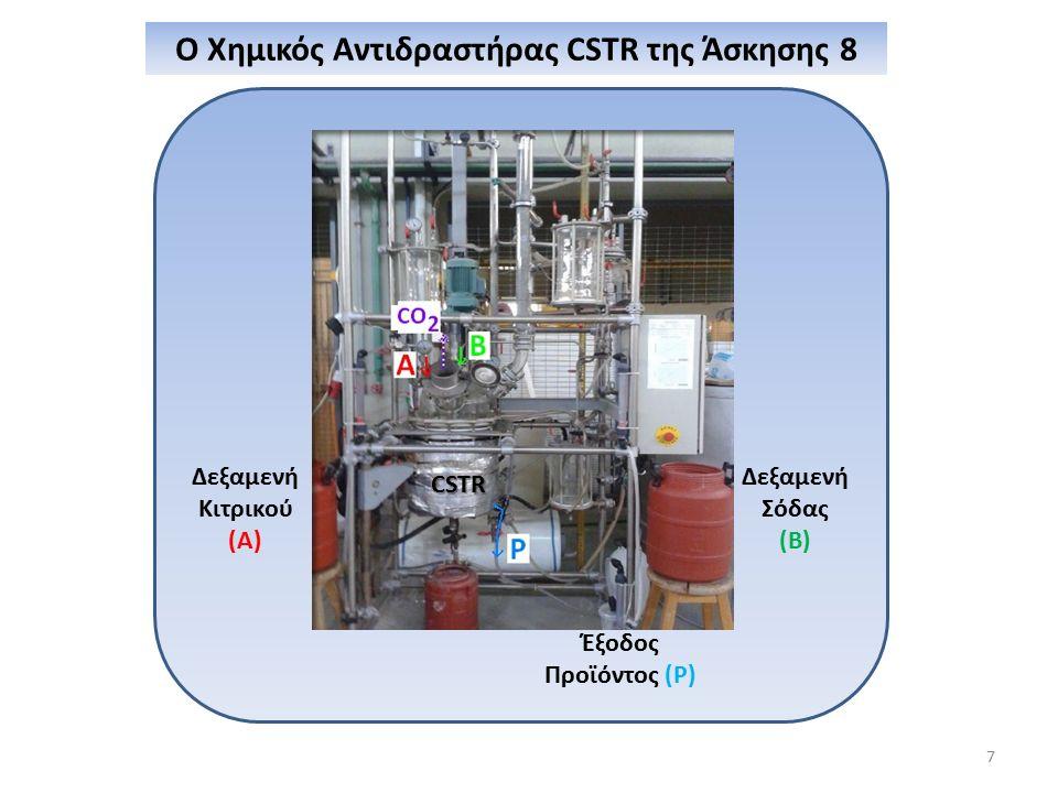 7 Δεξαμενή Κιτρικού (A) Δεξαμενή Σόδας (B) CSTR Έξοδος Προϊόντος (P) Ο Χημικός Αντιδραστήρας CSTR της Άσκησης 8