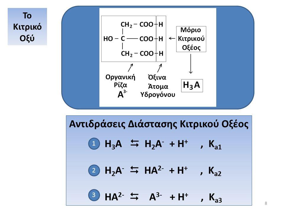 Αντιδράσεις Διάστασης Κιτρικού Οξέος H 3 A  H 2 A - + H +, Κ a1 H 2 A -  HA 2- + H +, Κ a2 HA 2-  A 3- + H +, Κ a3 1 2 3 8 Το Κιτρικό Οξύ