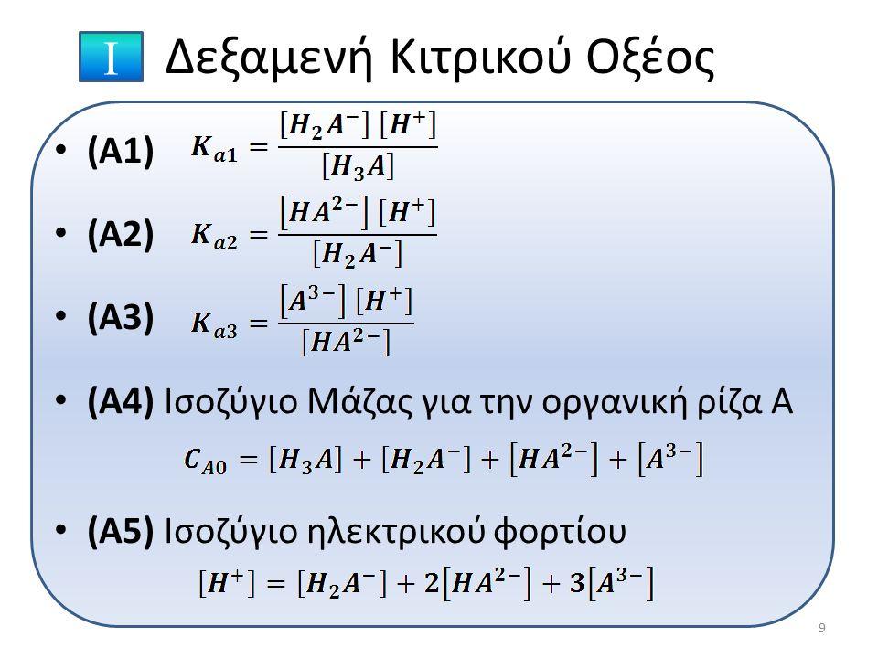 Δεξαμενή Κιτρικού Οξέος (A1) (A2) (A3) (A4) Ισοζύγιο Μάζας για την οργανική ρίζα Α (A5) Ισοζύγιο ηλεκτρικού φορτίου Ι 9