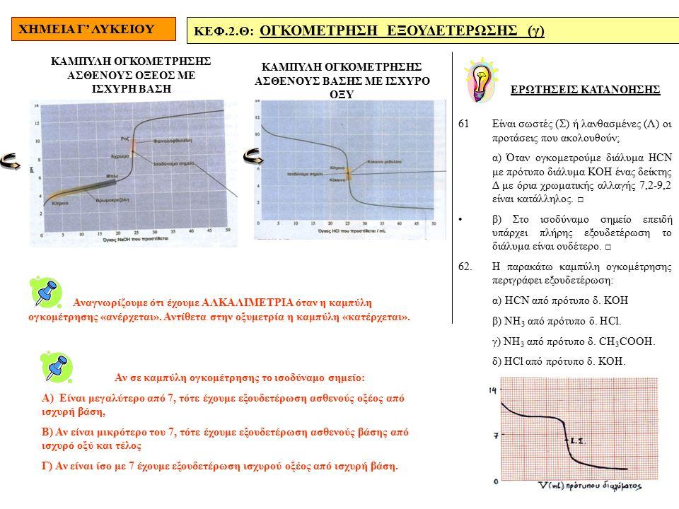 ΧΗΜΕΙΑ Γ' ΛΥΚΕΙΟΥ ΚΕΦ.2.Θ: ΟΓΚΟΜΕΤΡΗΣΗ ΕΞΟΥΔΕΤΕΡΩΣΗΣ (γ) ΕΡΩΤΗΣΕΙΣ ΚΑΤΑΝΟΗΣΗΣ 61Είναι σωστές (Σ) ή λανθασμένες (Λ) οι προτάσεις που ακολουθούν; α) Όταν ογκομετρούμε διάλυμα HCN με πρότυπο διάλυμα ΚΟΗ ένας δείκτης Δ με όρια χρωματικής αλλαγής 7,2-9,2 είναι κατάλληλος.