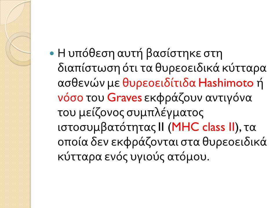 Η υπόθεση αυτή βασίστηκε στη διαπίστωση ότι τα θυρεοειδικά κύτταρα ασθενών με θυρεοειδίτιδα Hashimoto ή νόσο του Graves εκφράζουν αντιγόνα του μείζονος συμπλέγματος ιστοσυμβατότητας II (MHC class II), τα οποία δεν εκφράζονται στα θυρεοειδικά κύτταρα ενός υγιούς ατόμου.