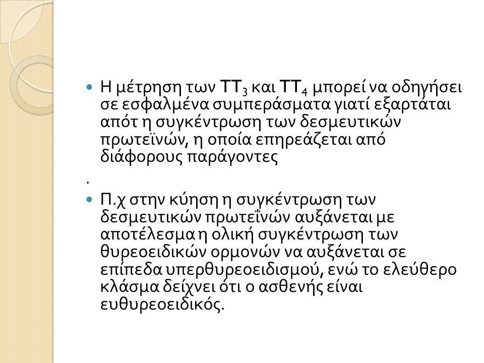 Η μέτρηση των TT 3 και TT 4 μπορεί να οδηγήσει σε εσφαλμένα συμπεράσματα γιατί εξαρτάται απότ η συγκέντρωση των δεσμευτικών πρωτεϊνών, η οποία επηρεάζεται από διάφορους παράγοντες.