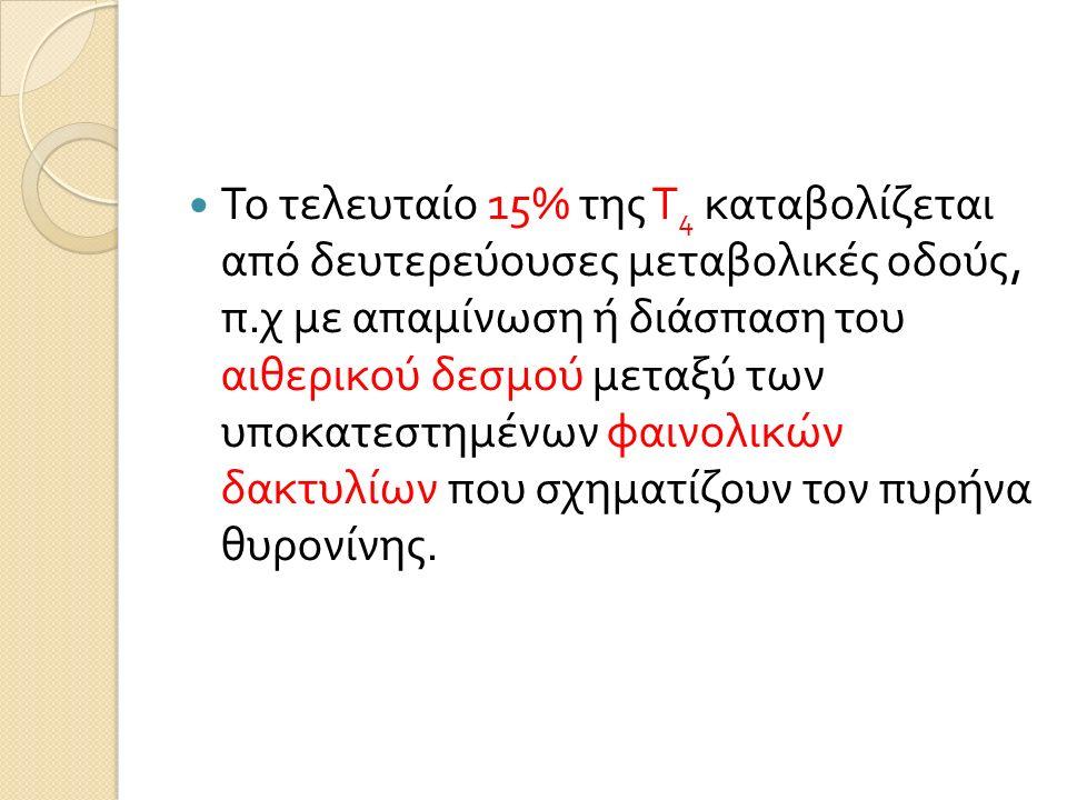 Το τελευταίο 15% της Τ 4 καταβολίζεται από δευτερεύουσες μεταβολικές οδούς, π.