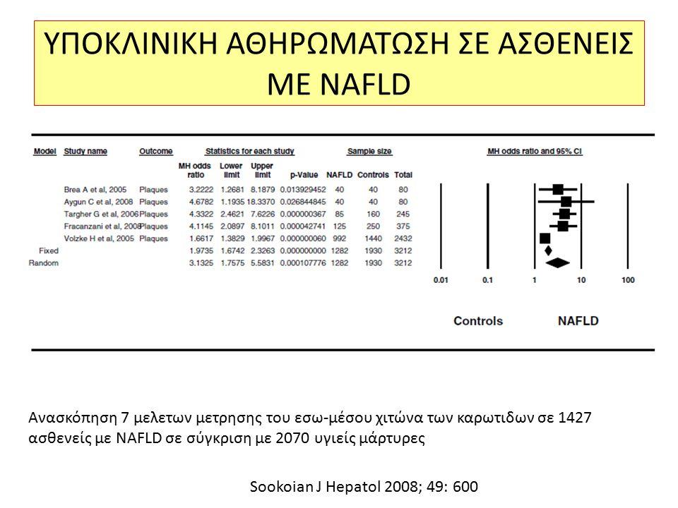 ΥΠΟΚΛΙΝΙΚΗ ΑΘΗΡΩΜΑΤΩΣΗ ΣΕ ΑΣΘΕΝΕΙΣ ΜΕ NAFLD Ανασκόπηση 7 μελετων μετρησης του εσω-μέσου χιτώνα των καρωτιδων σε 1427 ασθενείς με NAFLD σε σύγκριση με 2070 υγιείς μάρτυρες Sookoian J Hepatol 2008; 49: 600