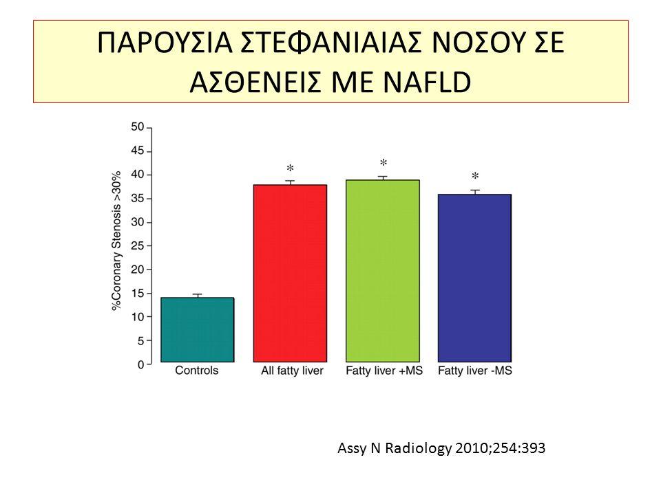 ΠΑΡΟΥΣΙΑ ΣΤΕΦΑΝΙΑΙΑΣ ΝΟΣΟΥ ΣΕ ΑΣΘΕΝΕΙΣ ΜΕ NAFLD Assy N Radiology 2010;254:393