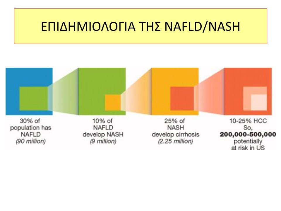 ΑΥΞΗΜΕΝΗ ΣΥΝΟΛΙΚΗ ΚΑΙ ΗΠΑΤΙΚΗ ΘΝΗΣΙΜΟΤΗΤΑ ΣΕ ΑΣΘΕΝΕΙΣ ΜΕ NAFLD Ong JP NHANES study J Hepatol 2008;49:608