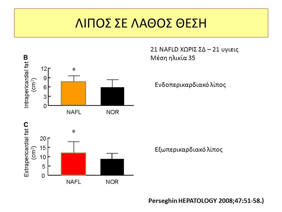 ΛΙΠΟΣ ΣΕ ΛΑΘΟΣ ΘΕΣΗ Perseghin HEPATOLOGY 2008;47:51-58.) Ενδοπερικαρδιακό λίπος Εξωπερικαρδιακό λίπος 21 NAFLD ΧΩΡΙΣ ΣΔ – 21 υγιεις Μέση ηλικία 35