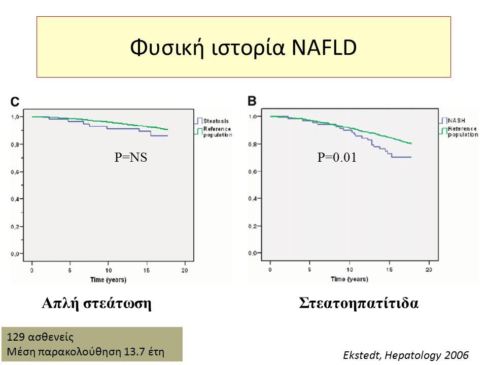 Φυσική ιστορία NAFLD P=NSP=0.01 Απλή στεάτωση Στεατοηπατίτιδα Ekstedt, Hepatology 2006 129 ασθενείς Μέση παρακολούθηση 13.7 έτη