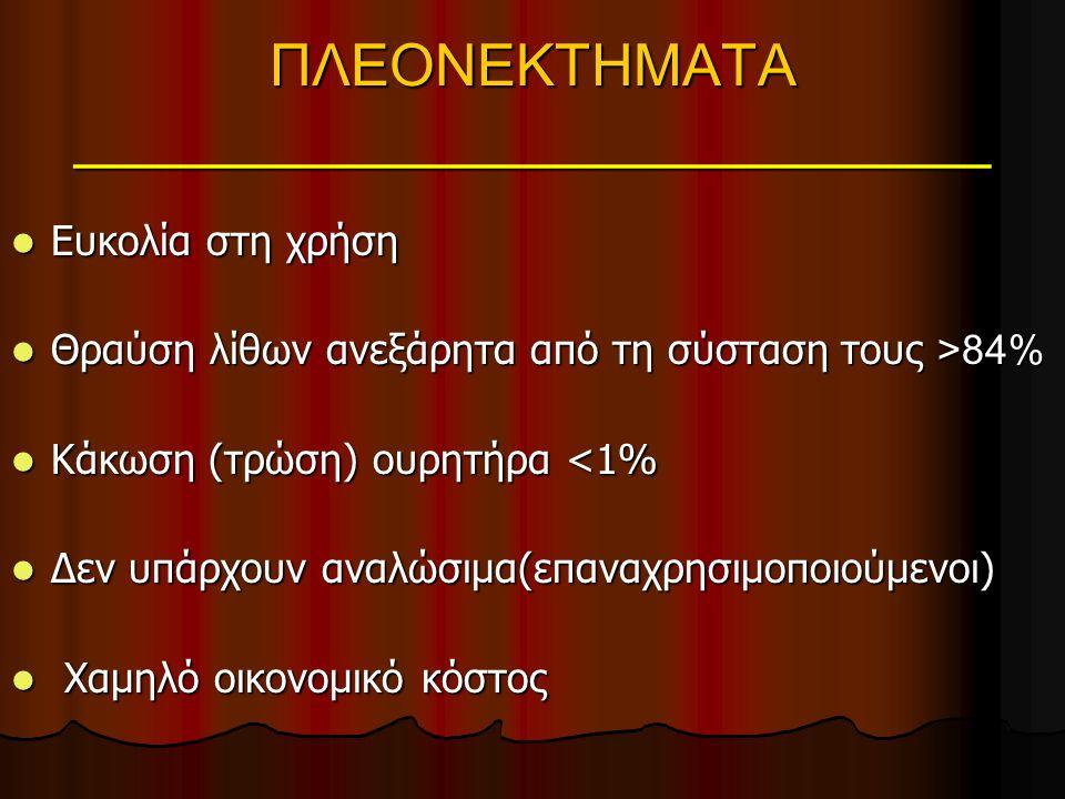 ΠΛΕΟΝΕΚΤΗΜΑΤΑ ____________________________ Ευκολία στη χρήση Ευκολία στη χρήση Θραύση λίθων ανεξάρητα από τη σύσταση τους >84% Θραύση λίθων ανεξάρητα από τη σύσταση τους >84% Κάκωση (τρώση) ουρητήρα <1% Κάκωση (τρώση) ουρητήρα <1% Δεν υπάρχουν αναλώσιμα(επαναχρησιμοποιούμενοι) Δεν υπάρχουν αναλώσιμα(επαναχρησιμοποιούμενοι) Χαμηλό οικονομικό κόστος Χαμηλό οικονομικό κόστος