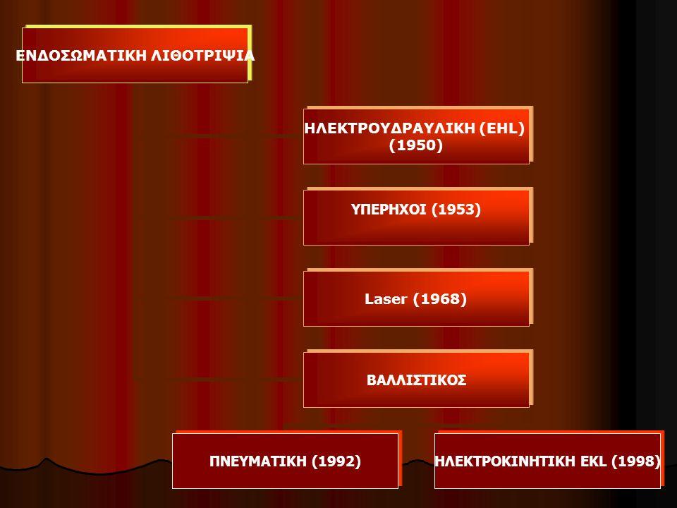ΧΡΗΣΗ ΑΝΑΡΡΟΦΗΣΗΣ & ΠΝΕΥΜΑΤΙΚΟΥ ΛΙΘΟΤΡΙΠΤΗ Lithovac αναρρόφηση αυλός 1,6 /3,5 / 4 mm (ουρητήρα/νεφρό/κύστη) θραύσματα ≤2mm με μήλη ή ≤ 3,5mm χωρίς Haupt G et al, J Endourol.1995 Delvecchio FC et al, J Urol.2000
