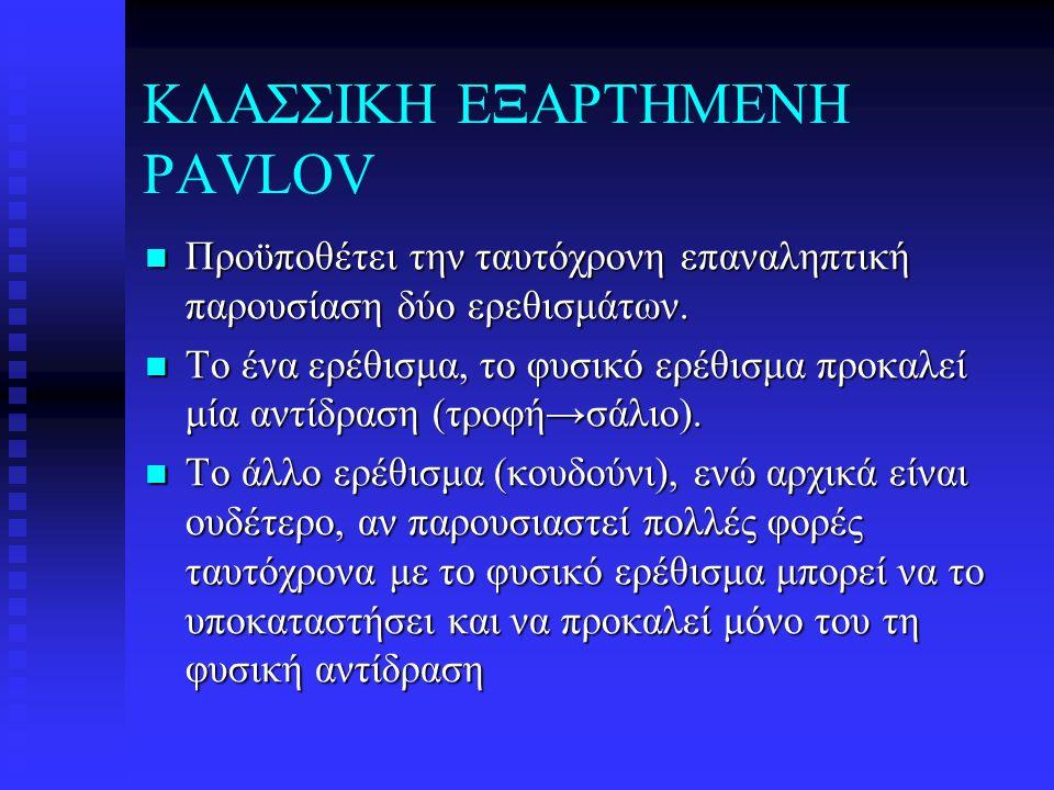 ΚΛΑΣΣΙΚΗ ΕΞΑΡΤΗΜΕΝΗ PAVLOV Προϋποθέτει την ταυτόχρονη επαναληπτική παρουσίαση δύο ερεθισμάτων.