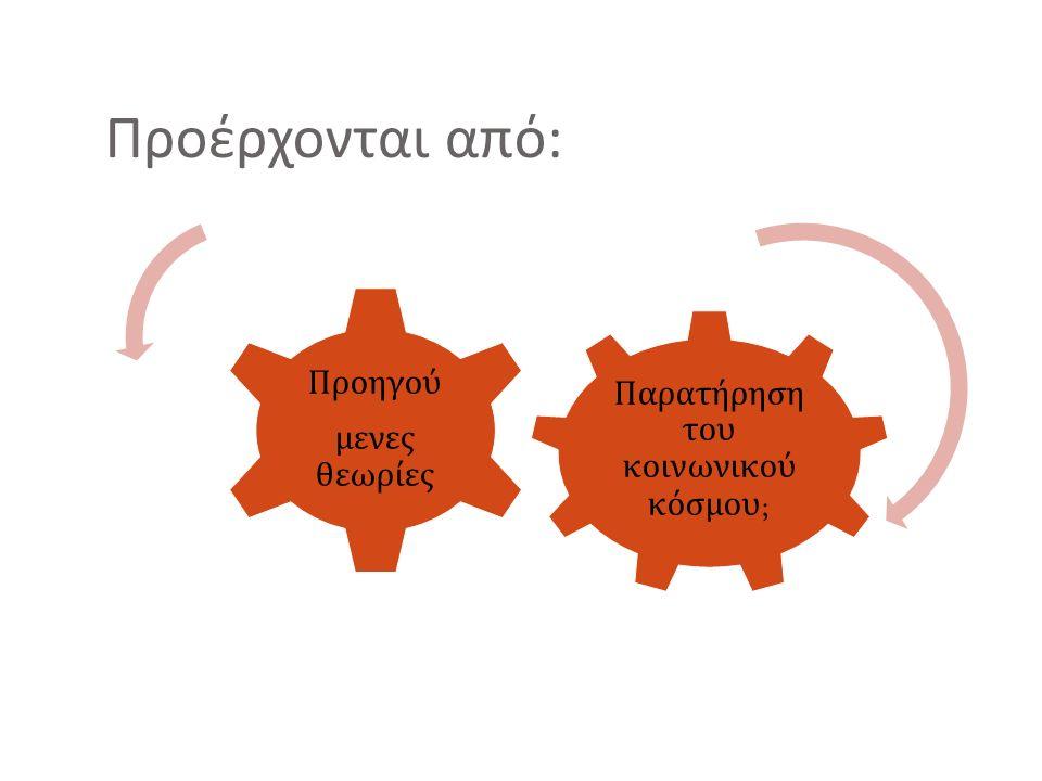 Εννοιολογική κατασκευή Οι αφηρημένες έννοιες Μεταβλητή Μετρήσιμη αναπαράσταση της εννοιολογικής κατασκευής Μετατροπή στοιχείων ώστε να είναι ικανά για χειρισμό Ο τρόπος με τον οποίο μια εννοιολογική κατασκευή μετατρέπεται σε μετρήσιμη μεταβλητή Υπόθεση