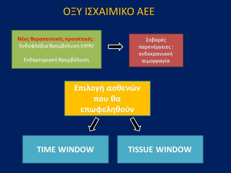 Nέες θεραπευτικές προοπτικές : Ενδοφλέβια θρομβόλυση (rtPA) Ενδαρτηριακή θρομβόλυση Σοβαρές παρενέργειες : ενδοκρανιακή αιμορραγία ΟΞΥ ΙΣΧΑΙΜΙΚΟ ΑΕΕ Επιλογή ασθενών που θα επωφεληθούν TISSUE WINDOWTIME WINDOW