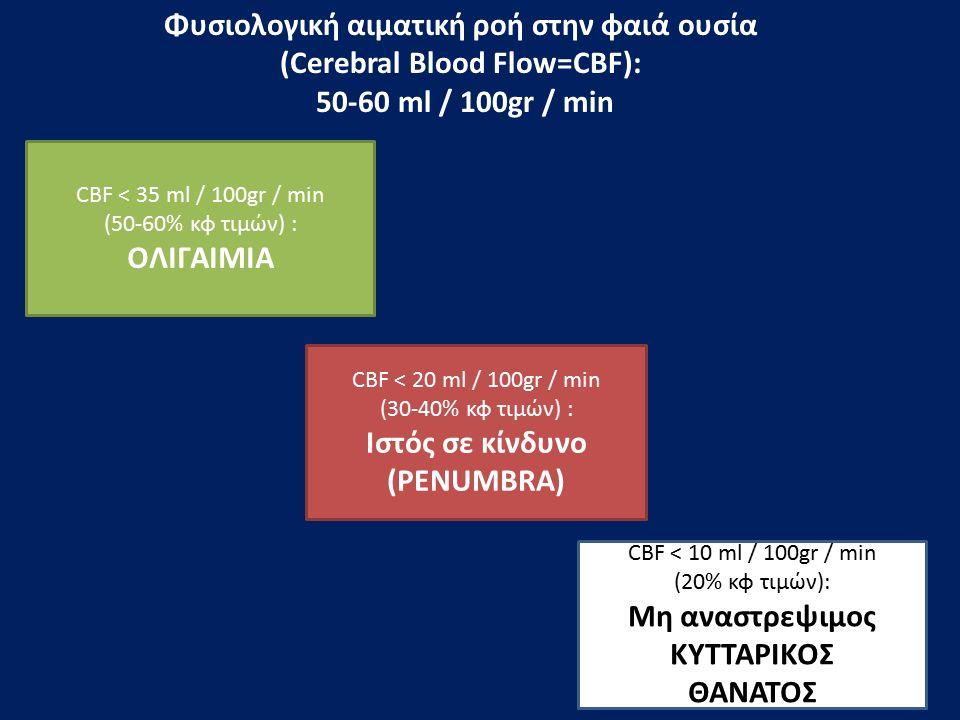 Φυσιολογική αιματική ροή στην φαιά ουσία (Cerebral Blood Flow=CBF): 50-60 ml / 100gr / min CBF < 35 ml / 100gr / min (50-60% κφ τιμών) : OΛΙΓΑΙΜΙΑ CBF < 20 ml / 100gr / min (30-40% κφ τιμών) : Ιστός σε κίνδυνο (PENUMBRA) CBF < 10 ml / 100gr / min (20% κφ τιμών): Μη αναστρεψιμος ΚΥΤΤΑΡΙΚΟΣ ΘΑΝΑΤΟΣ