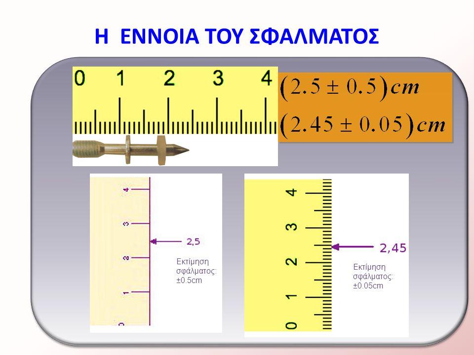 Εκτίμηση σφάλματος: ±0.5cm Εκτίμηση σφάλματος: ±0.05cm