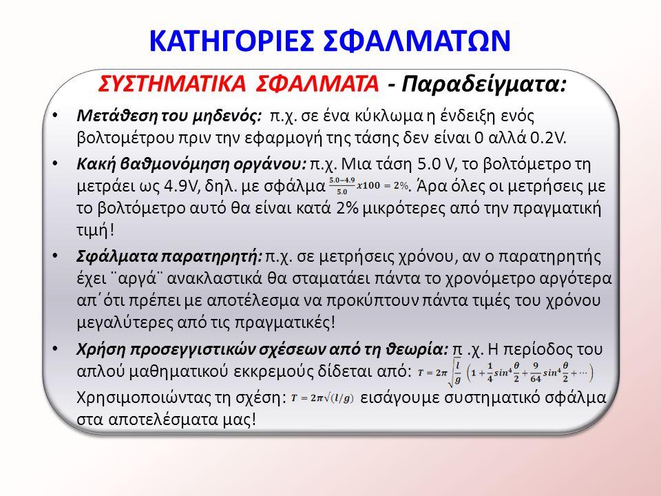ΣΥΣΤΗΜΑΤΙΚΑ ΣΦΑΛΜΑΤΑ - Παραδείγματα: Μετάθεση του μηδενός: π.χ.