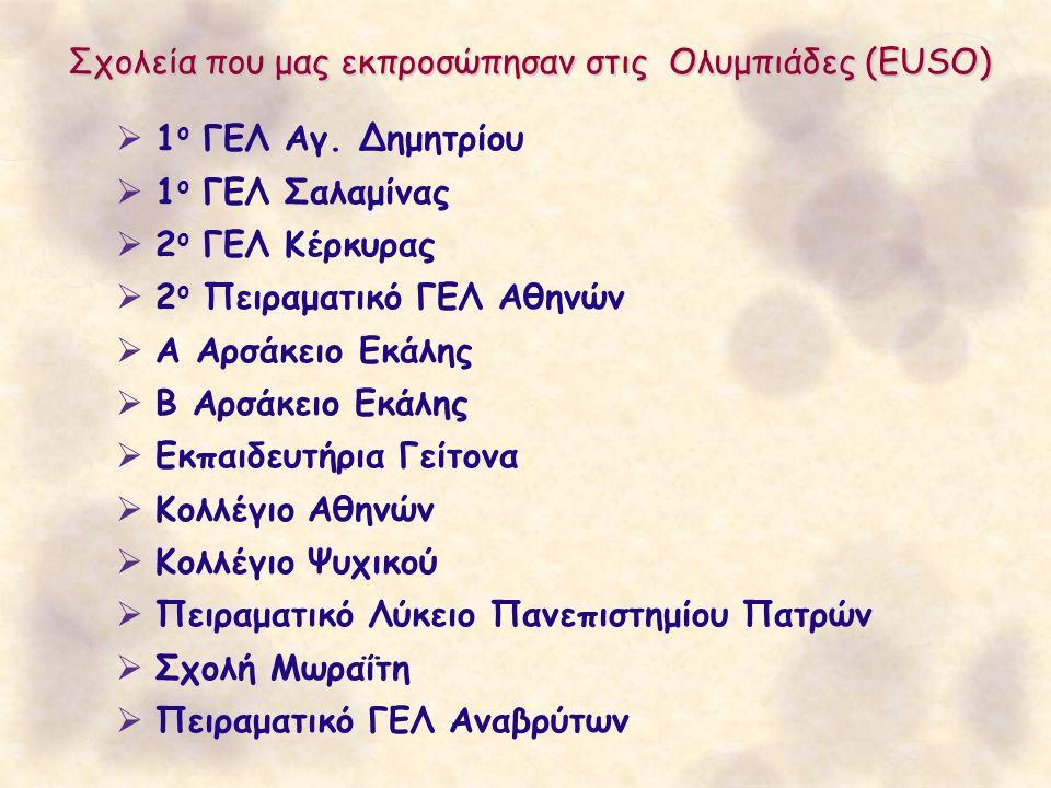 Σχολεία που μας εκπροσώπησαν στις Ολυμπιάδες (EUSO)  1 ο ΓΕΛ Αγ.