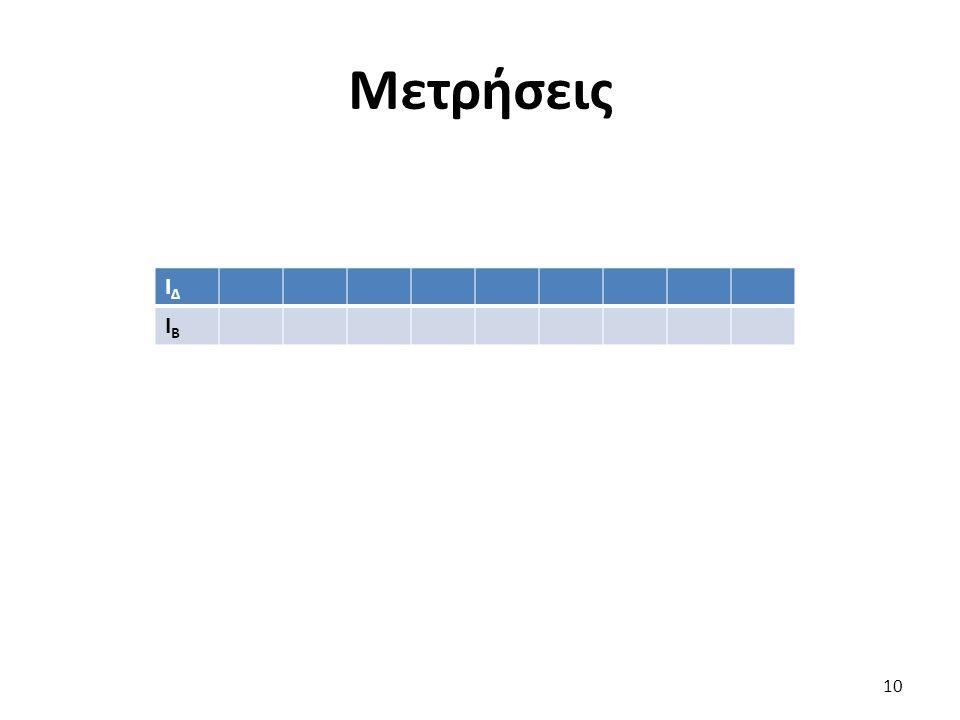 Μετρήσεις 10 ΙΔΙΔ ΙΒΙΒ