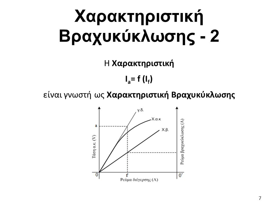 Χαρακτηριστική Βραχυκύκλωσης - 2 7 Η Χαρακτηριστική Ι a = f (I f ) είναι γνωστή ως Χαρακτηριστική Βραχυκύκλωσης