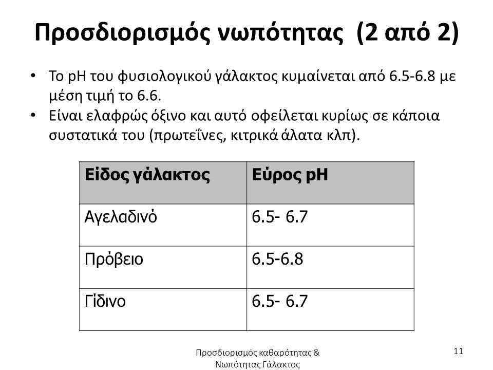 Προσδιορισμός νωπότητας (2 από 2) Το pH του φυσιολογικού γάλακτος κυμαίνεται από 6.5-6.8 με μέση τιμή το 6.6. Είναι ελαφρώς όξινο και αυτό οφείλεται κ