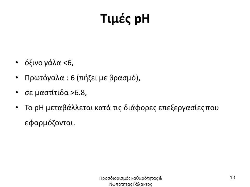 Τιμές pH όξινο γάλα <6, Πρωτόγαλα : 6 (πήζει με βρασμό), σε μαστίτιδα >6.8, Το pH μεταβάλλεται κατά τις διάφορες επεξεργασίες που εφαρμόζονται. 13 Προ